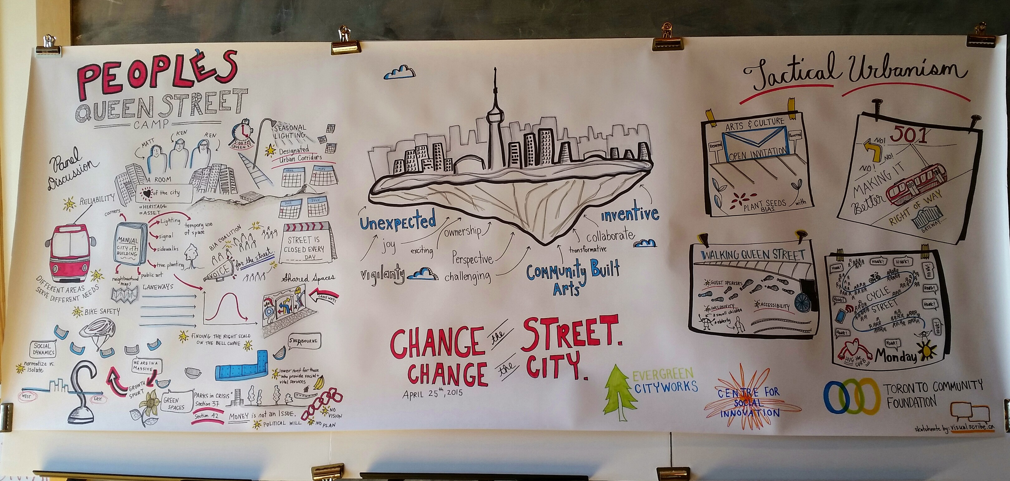 Change the Street. Change the City. People's Queen Street Camp 2015.